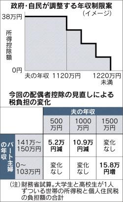 f:id:wing7kanzuki:20161127200624j:plain
