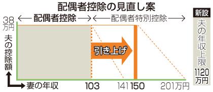 f:id:wing7kanzuki:20161127200632j:plain