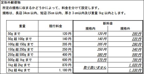 f:id:wing7kanzuki:20170307194836p:plain