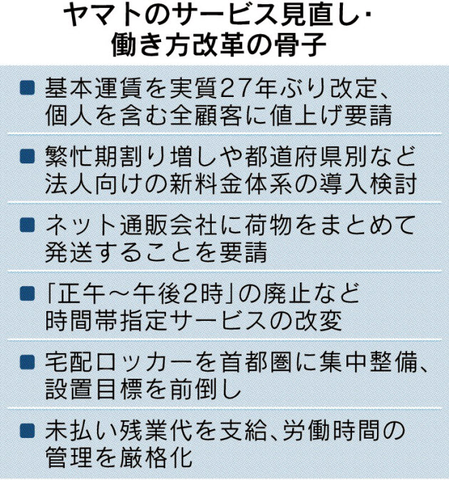 f:id:wing7kanzuki:20170307194953j:plain