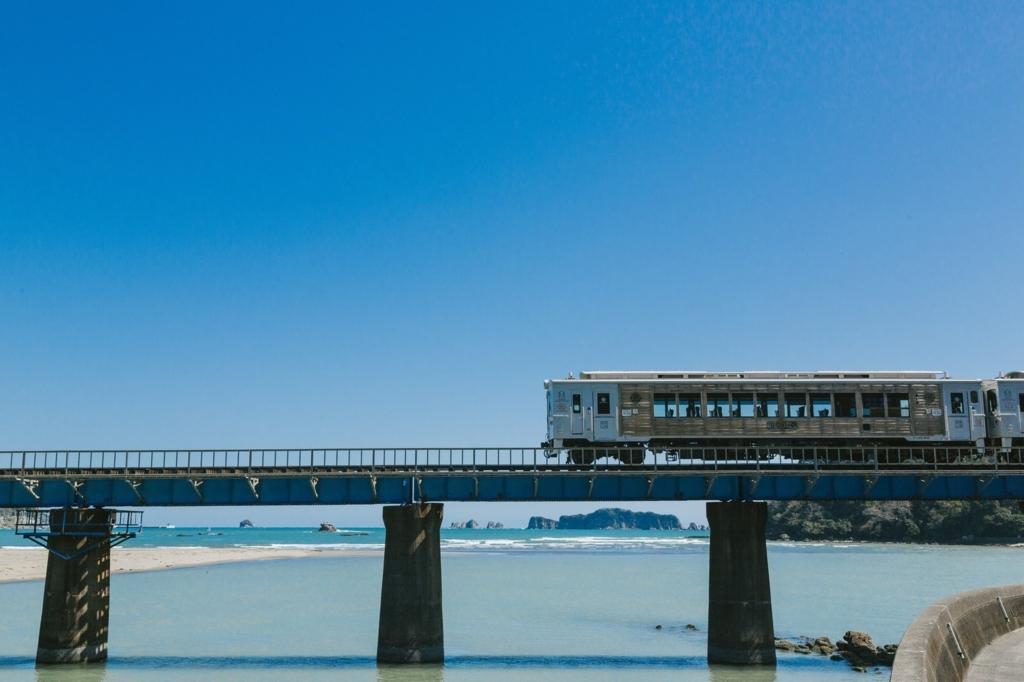 空と橋と列車
