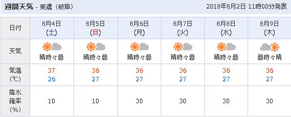 f:id:wing7kanzuki:20180802120832p:plain