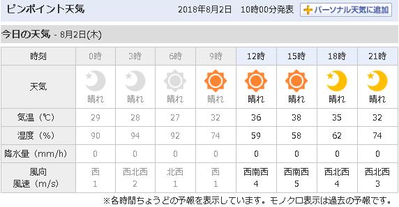 f:id:wing7kanzuki:20180802120834p:plain