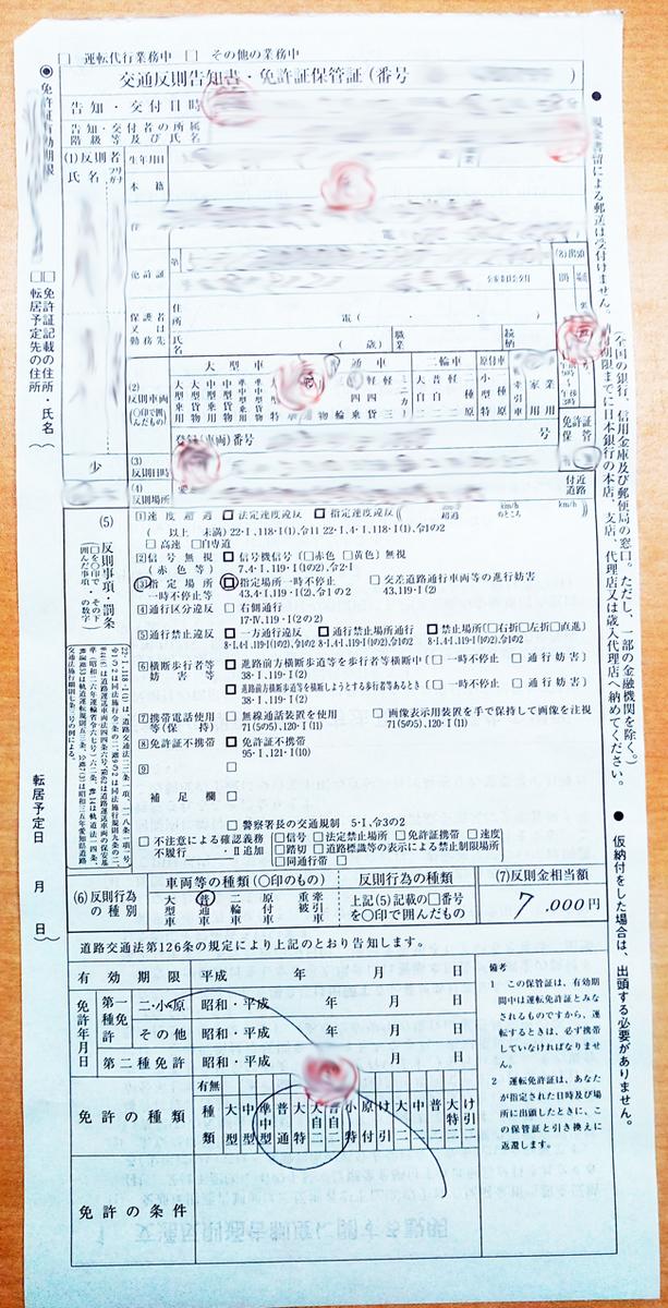 交通違反の青切符