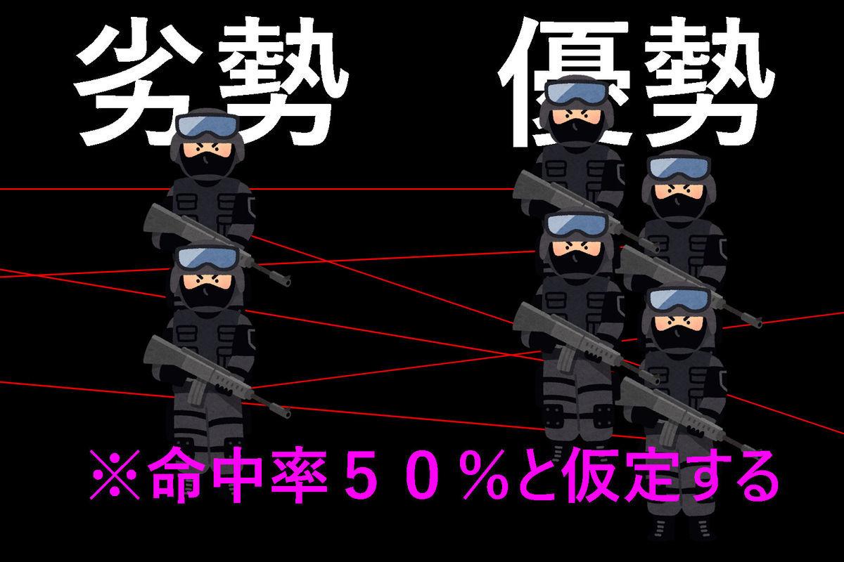 ランチェスター戦略の解説画像
