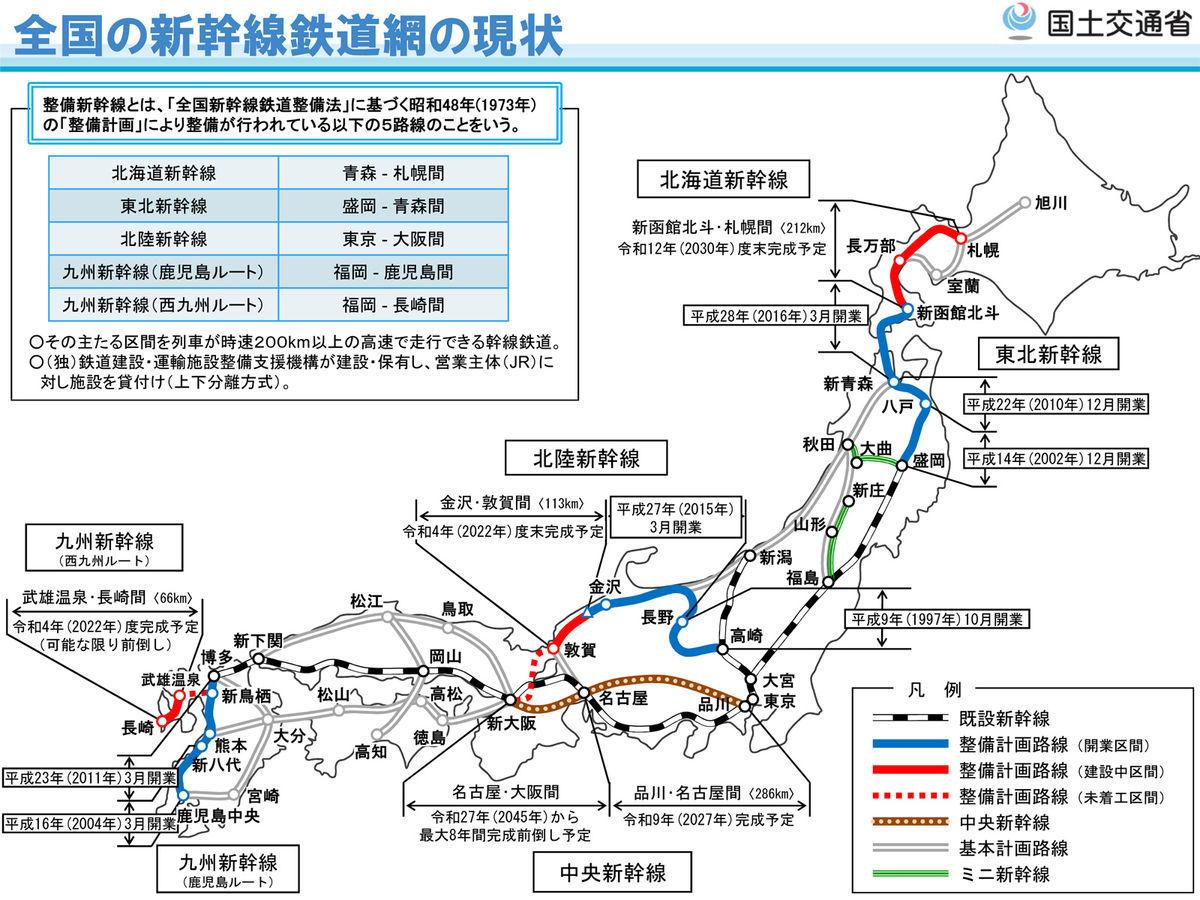 国土交通省 整備新幹線