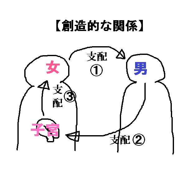 f:id:wiper_ito:20190713230621p:plain