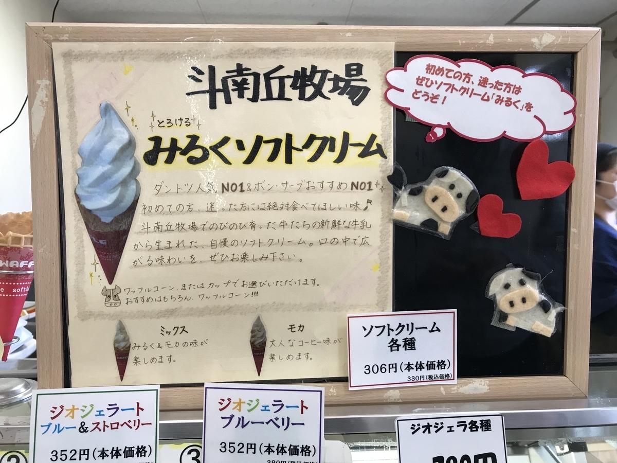 むつ市ボン・サーブ、ソフトクリームの種類