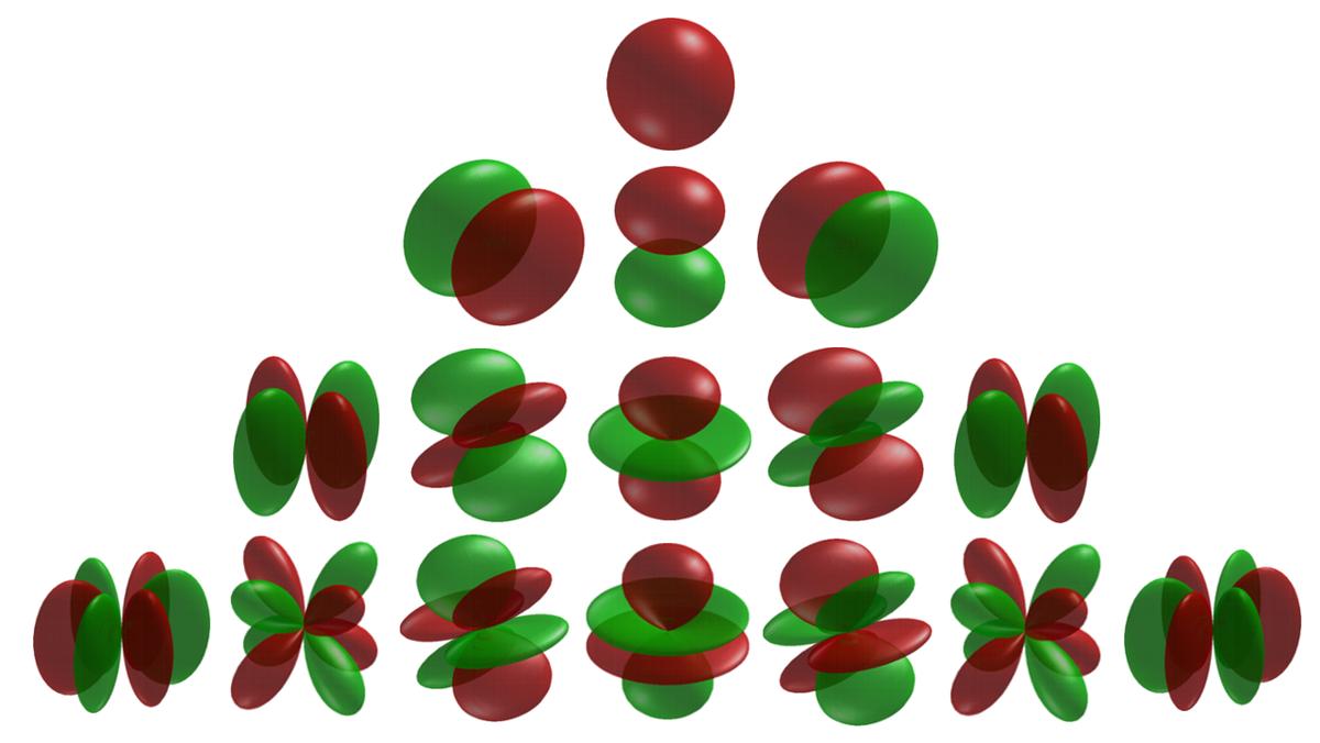 3次元極座標と球面調和関数と展開と近似
