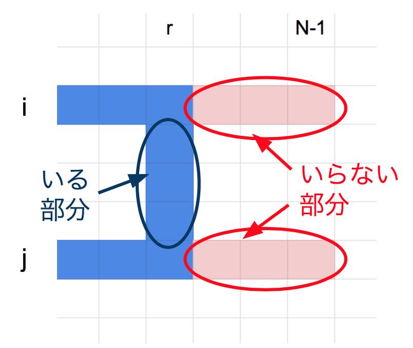 f:id:wk1080id:20190413182753p:plain