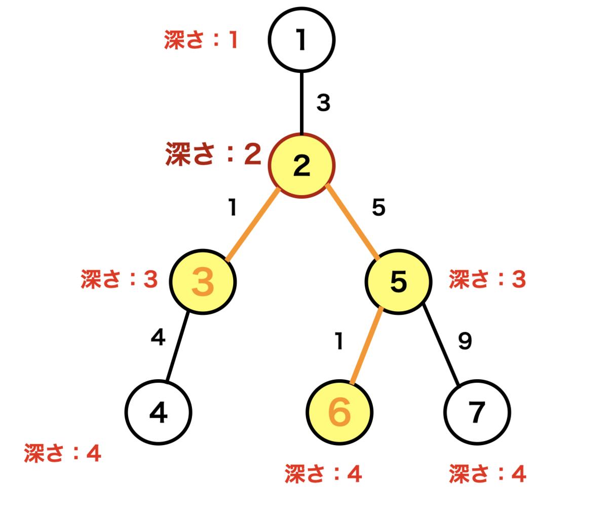 f:id:wk1080id:20200530003402p:plain:w500