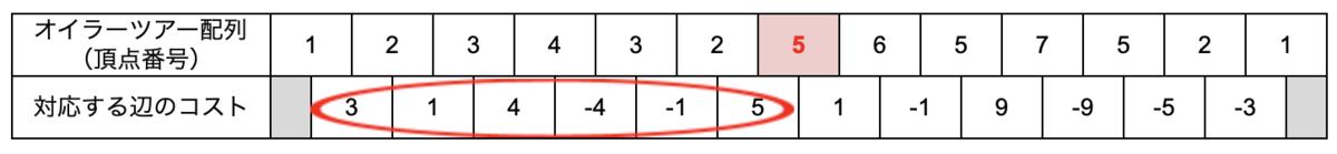 f:id:wk1080id:20200622224712p:plain:w800
