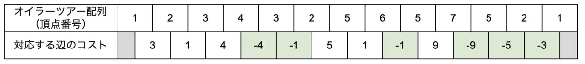 f:id:wk1080id:20200622224958p:plain:w800