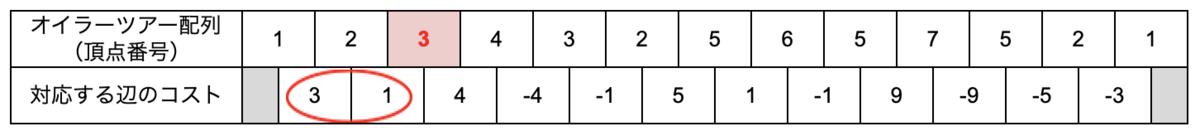 f:id:wk1080id:20200622225153p:plain:w800