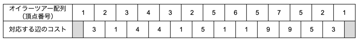 f:id:wk1080id:20200622225404p:plain:w800