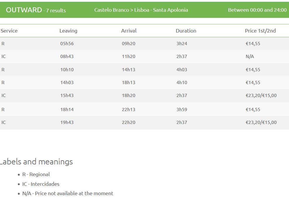 カステロ・ブランコからリスボンへの時刻表