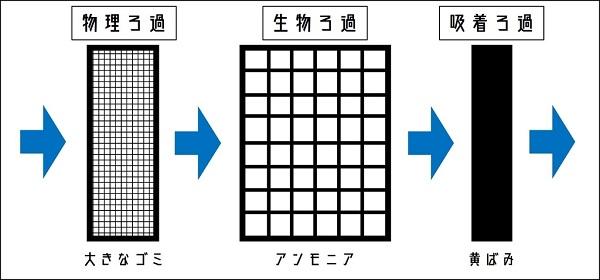 f:id:wkldpiqbl:20200801201224j:plain