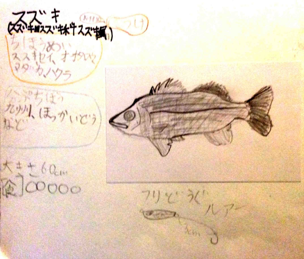 f:id:wobakkai:20161224093240j:plain