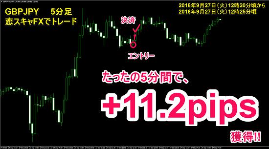 (約1万1000円の利益).png