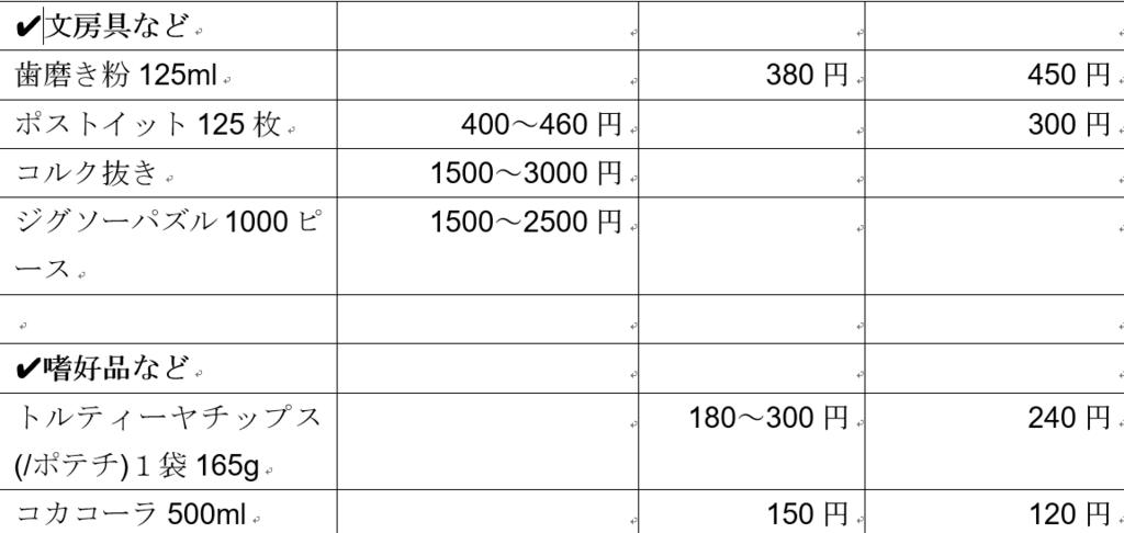 f:id:wonderfulsolution:20180408055452p:plain