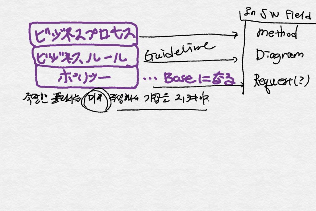 f:id:woosyume:20190127224058p:plain