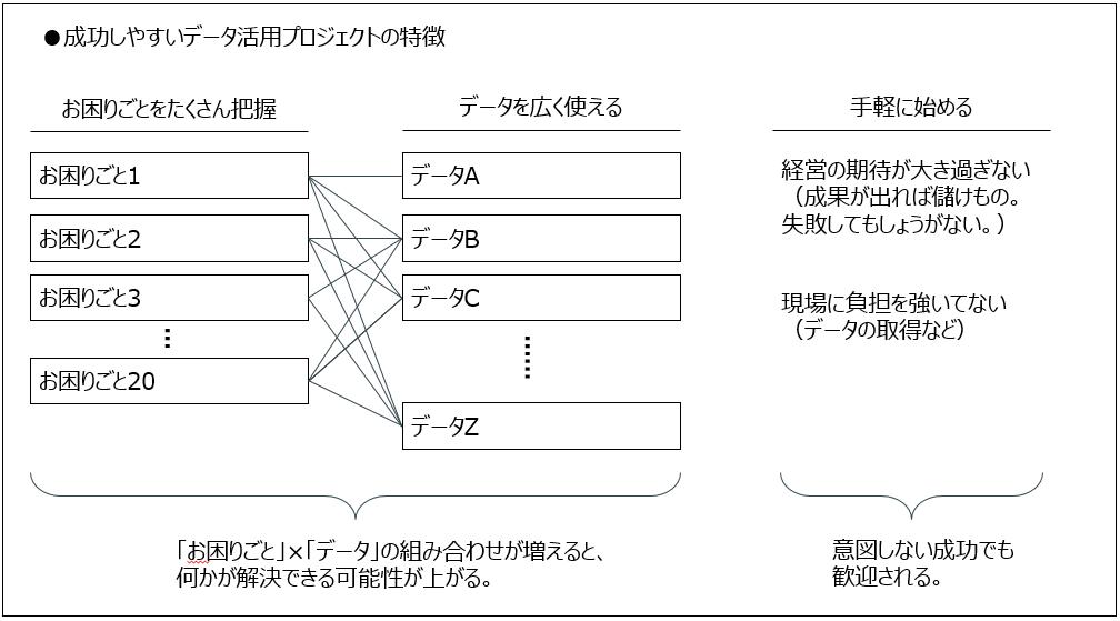 f:id:workerexperience:20190126180117p:plain