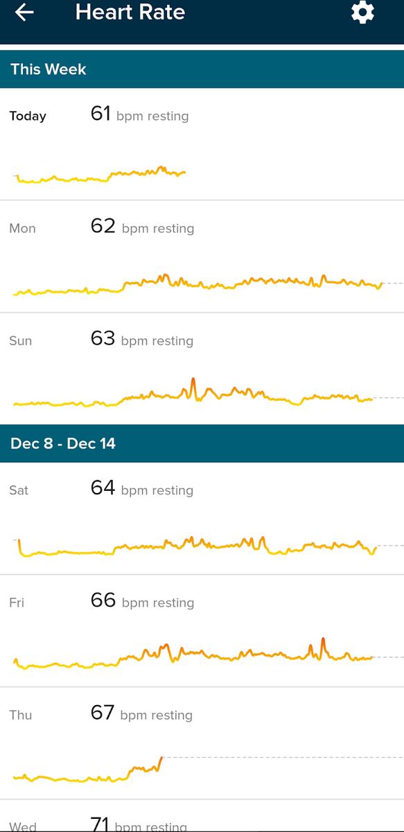 心拍数のグラフ