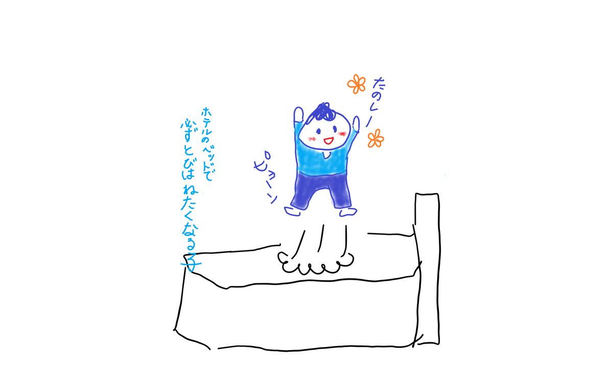 ベッドで飛び跳ねる子