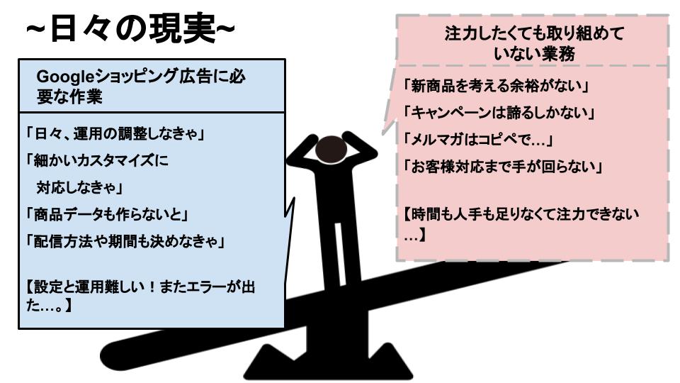 f:id:workplus:20190308181806p:plain