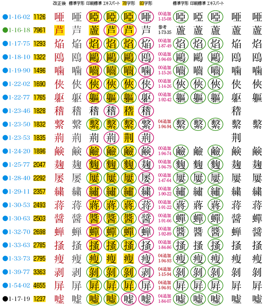 f:id:works014:20071205111715j:image:w530