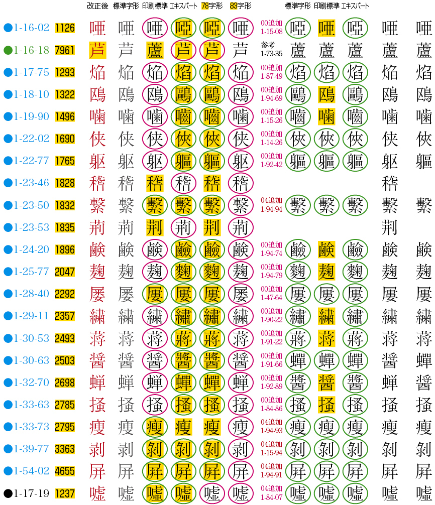 f:id:works014:20071205111720j:image:w530