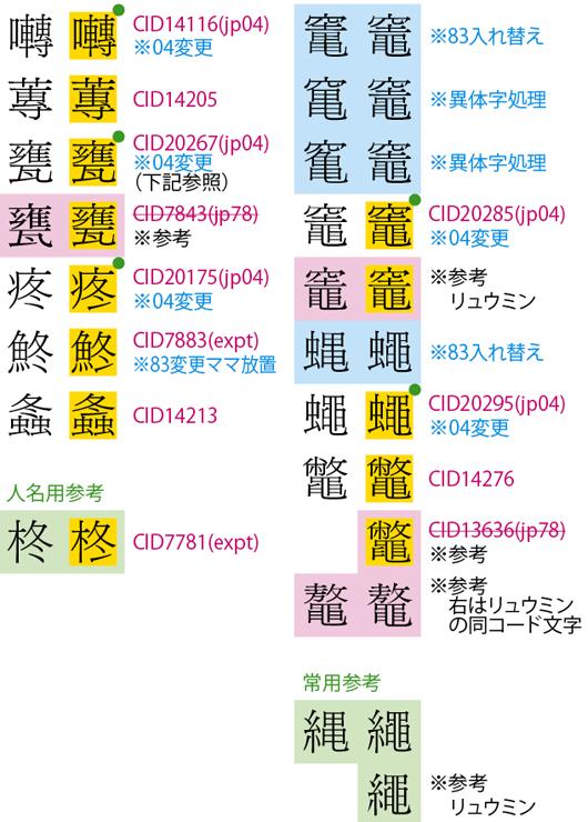 f:id:works014:20090124172312j:image