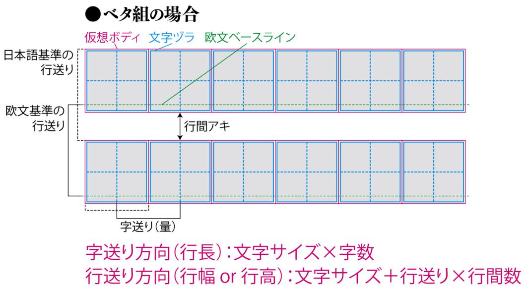f:id:works014:20100609135918j:image:w530
