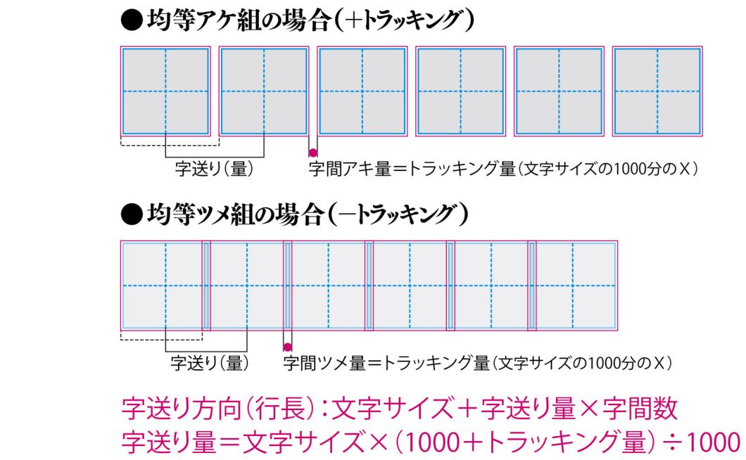 f:id:works014:20100609135919j:image:w530