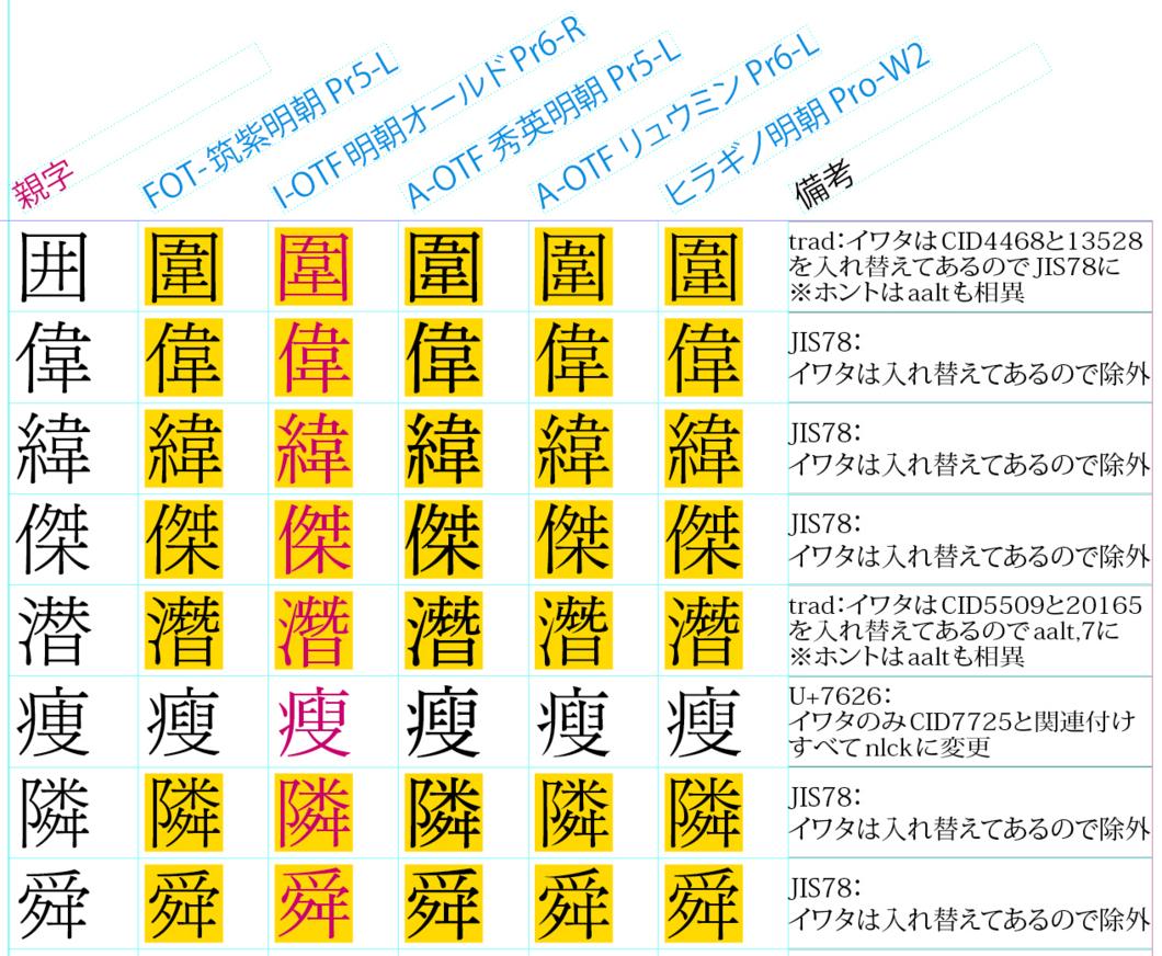 f:id:works014:20111123170349j:image:w530