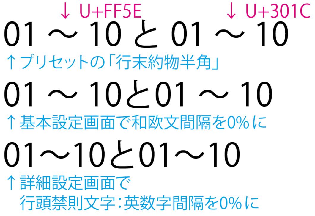 f:id:works014:20150307233616j:image:w530