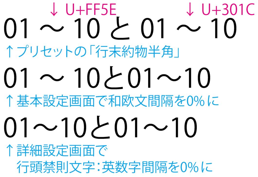 f:id:works014:20150307233702j:image:w530