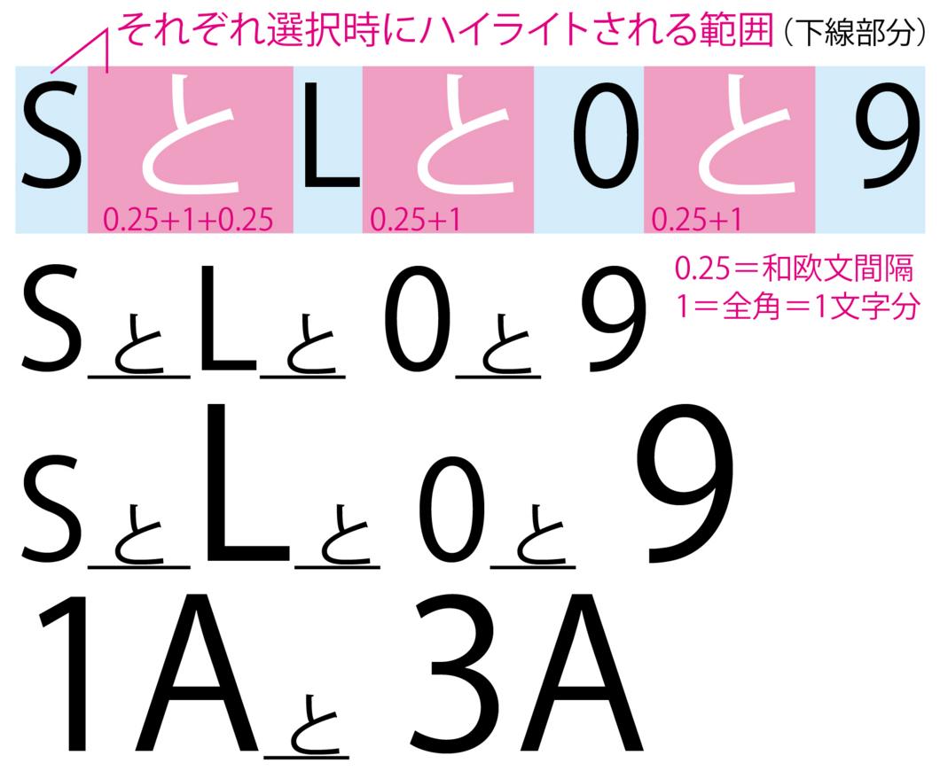 f:id:works014:20150308101030j:image:w530