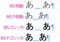 MS P書体の全角スペース