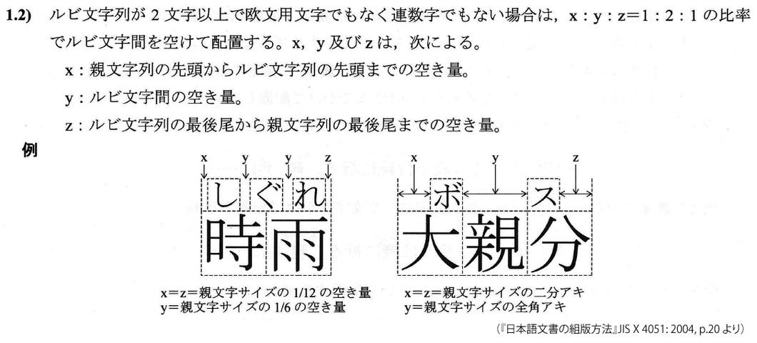 JIS 1-2-1ルール