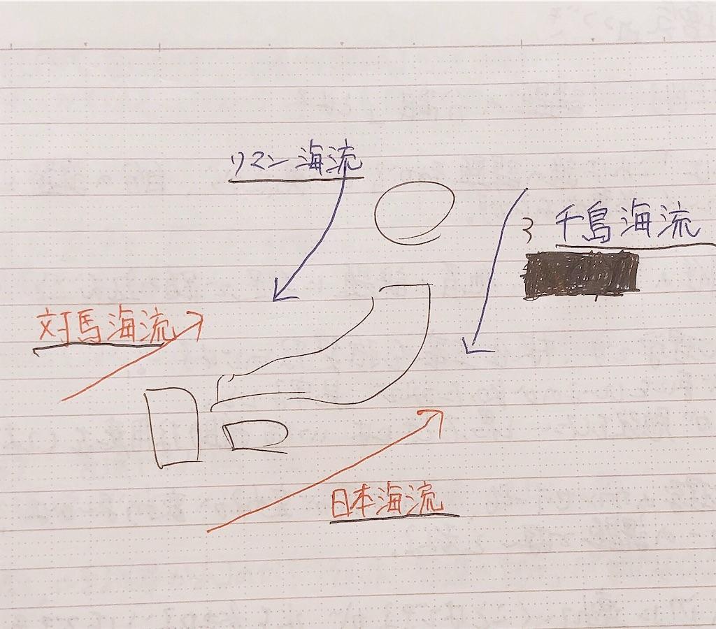 f:id:workwor-yu:20190529182453j:image