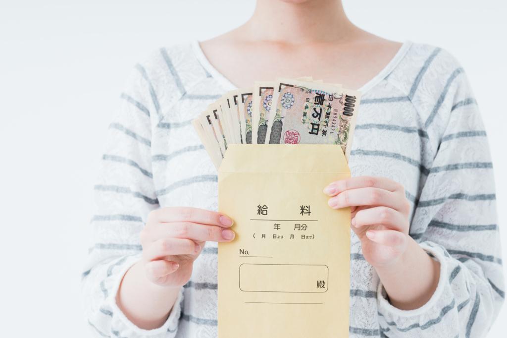 手取り16万円