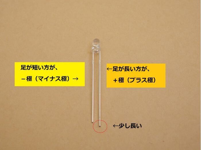 LEDのプラス極とマイナス極を説明した写真