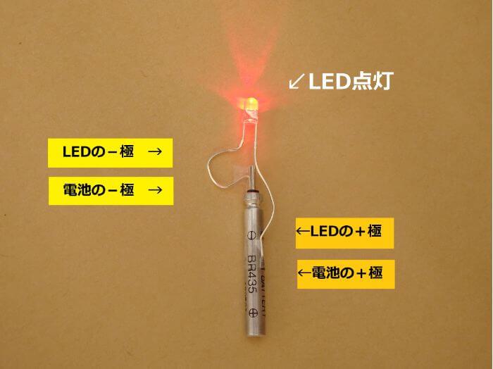 LEDとピン型チリウム電池のプラス極とマイナス極が接触してLEDが点灯した写真