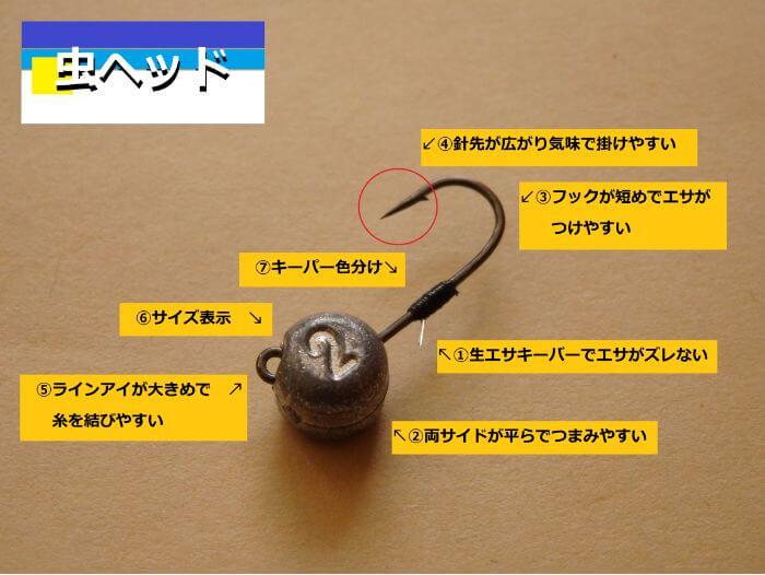 虫エサを使うためにいろいろな特徴がある虫ヘッドの写真