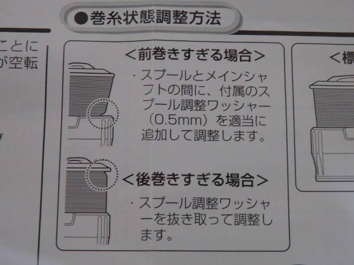 リールの取り扱い説明書の写真