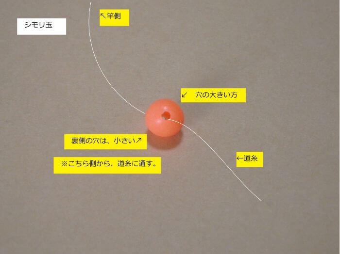 シモリ玉の通す穴を説明した写真
