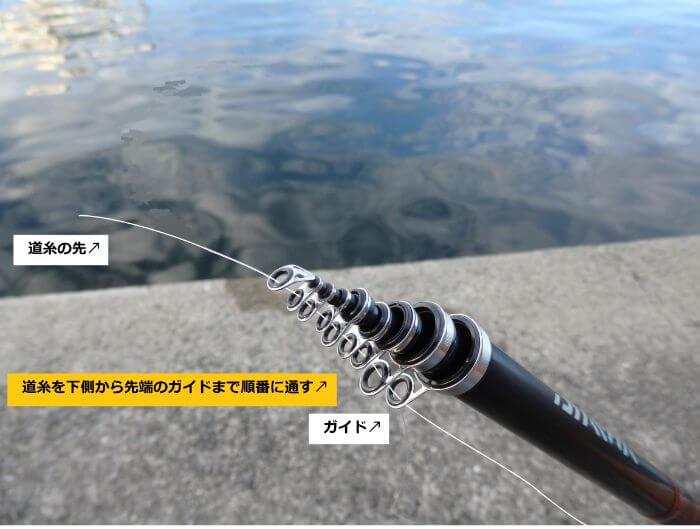 釣竿のガイドに道糸を順番に通している写真