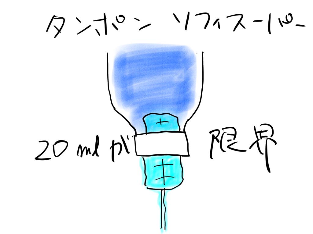 f:id:wp-dandy:20201106095449p:plain