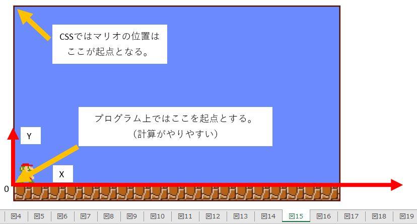 f:id:wp-lesson:20160812014743j:plain